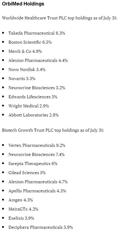 Biotech-Investor: Diese 5 Player stehen auf der Übernahmeliste - DER AKTIONÄR
