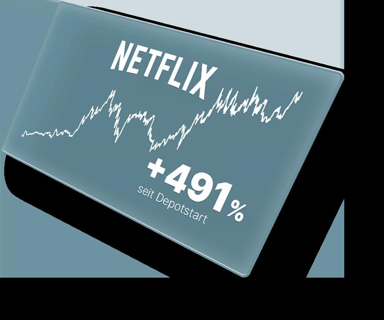 Performance mit Netflix: +491 %