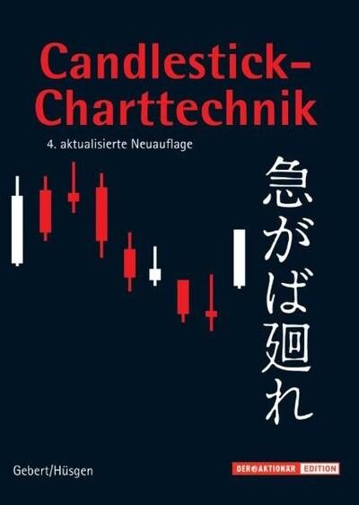 Candlestick Charttechnik