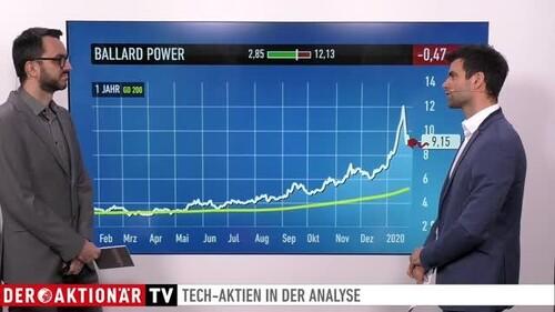 Söllner: Jetzt Chancen bei Wasserstoffperlen Nel und Ballard; SDI statt Varta; BMW vs. Tesla; Bitcoin