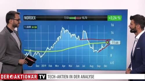 Tech-Experte Söllner: Nordex nutzt Klima-Rückenwind, SMA Solar, Bitcoin, Nvidia, AMD, Tesla und PSI im Check