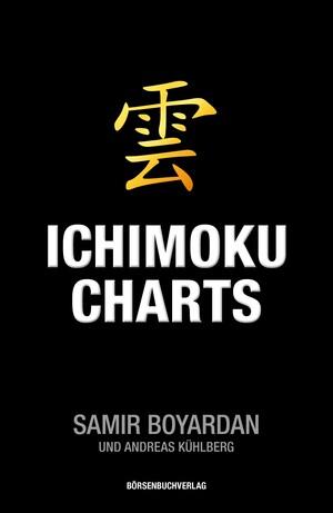 PLASSEN Buchverlage - Ichimoku-Charts