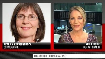 Chart-Analyse: Noch weiter abwärts für den DAX?