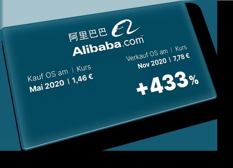 Performance mit Alibaba: +433 %