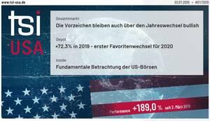 Rekordjahr 2019 mit +72,3 %: Exklusive Leseprobe der Erfolgsstrategie TSI USA