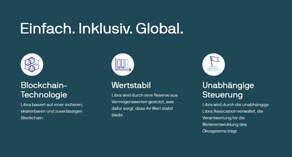 Facebook: War's das mit dem Libra-Projekt? - DER AKTIONÄR