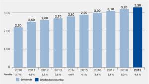 BASF nach den Zahlen: Das empfehlen jetzt die Analysten