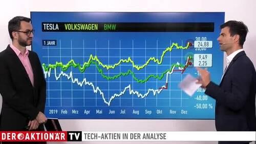 Quo vadis, Autobranche? Tesla, VW, BMW im Vergleich / Wasserstoffperlen für das Depot 2030 - der große Söllner-Ausblick