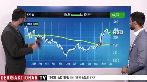 Raumfahrt-Visionen wie Elon Musk: Tesla, OHB, Vectron, PSI und Bitcoin-Hot-Stock im Check